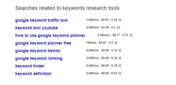 Keywordseverywhere with Google Related Search