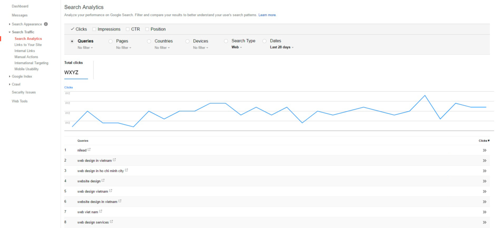 Sample Google Webmaster Tool Keyword performance report