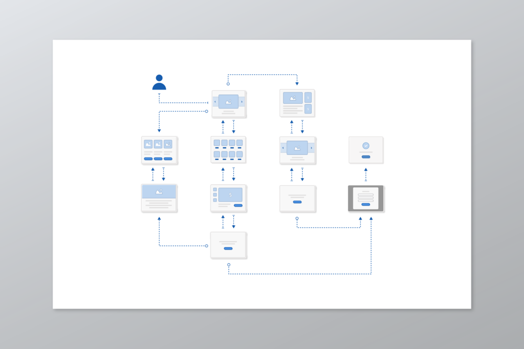 User flow is a low level map that describes expected user navigation toward a goal
